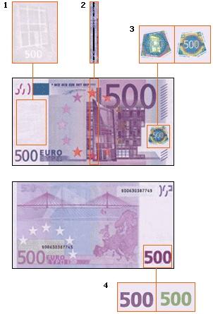 как определить подлинность банкнот | BENEFIT.BY