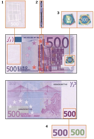 На каких номиналах евро имеется краска меняющая цвет